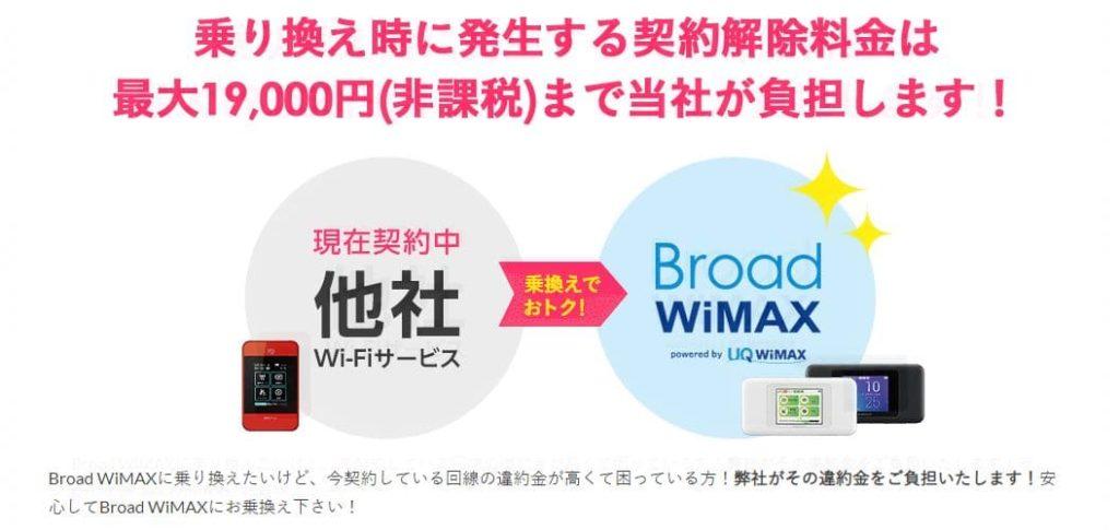 Broad WiMAXの乗り換えキャンペーン